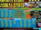 Campeonato Nacional Radikal Darts
