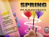 International Spring Ranking