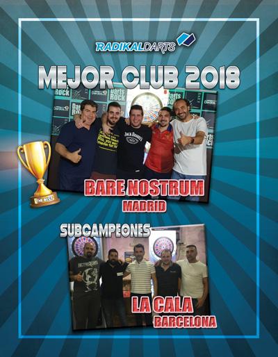 Ganadores Final Online Torneo Mejor club de dardos RadikalDarts