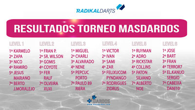 Torneo Virtual RadikalDarts MasDardos con Final Online