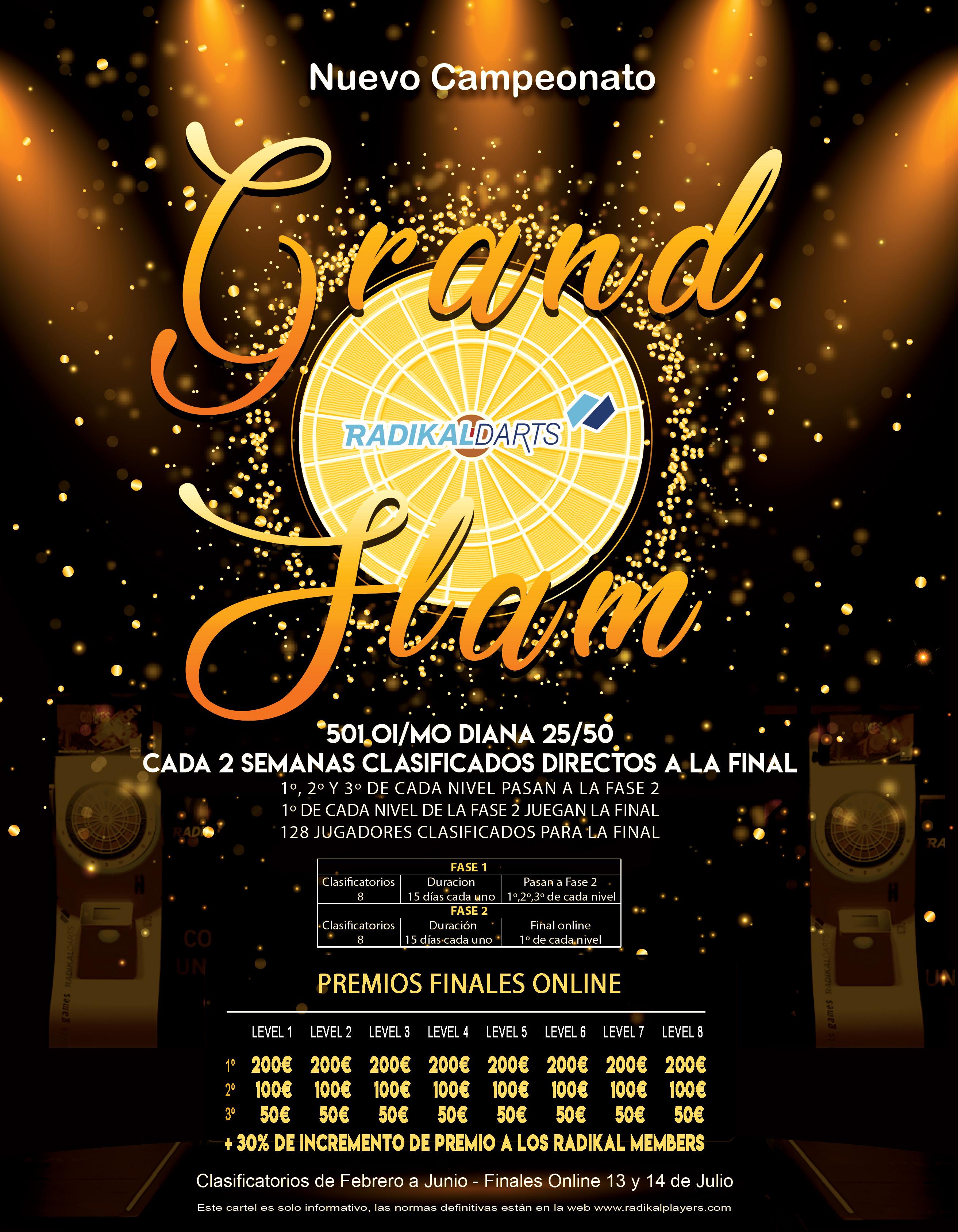 Nuevo Campeonato de dardos Online El Grand Slam de RadikalDarts