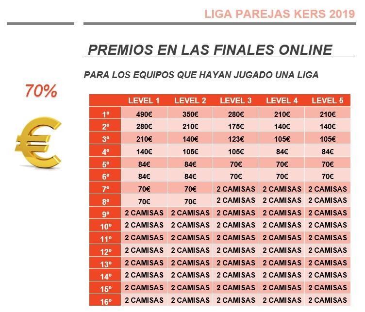 Premios Finales Online para los equipos que hayan jugado una liga de parejas kers