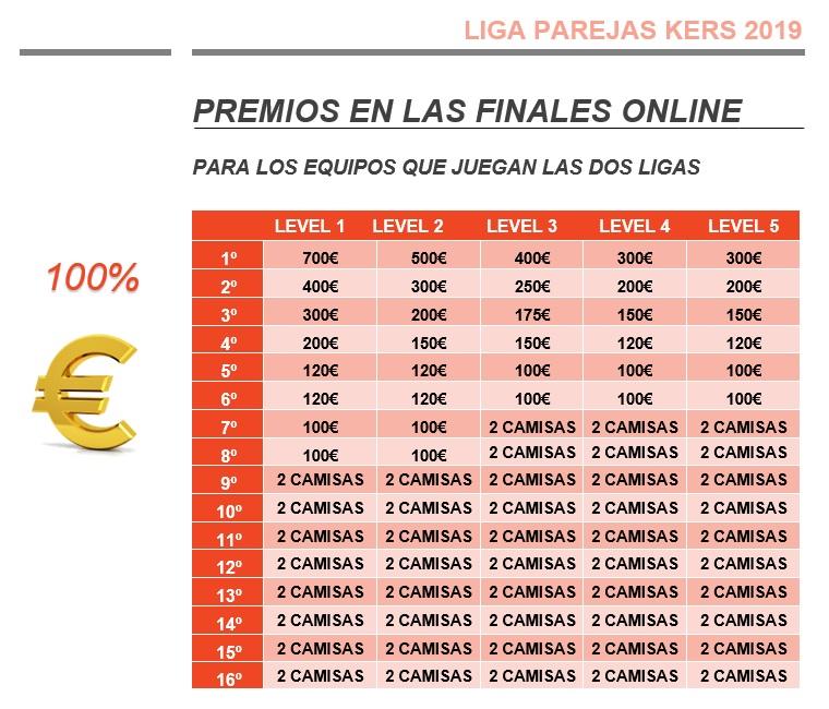 Premios Finales Online para los equipos que hayan jugado las dos ligas de parejas kers