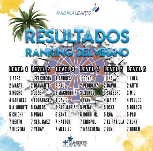Resultados finales online Ranking de Verano RadikalDarts
