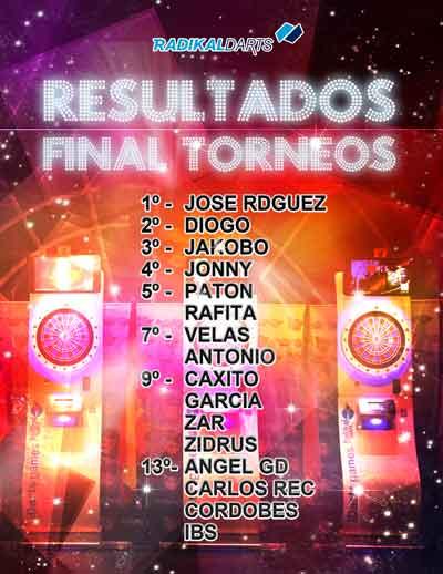 Resultados Finales Torneos Online RadikalDarts