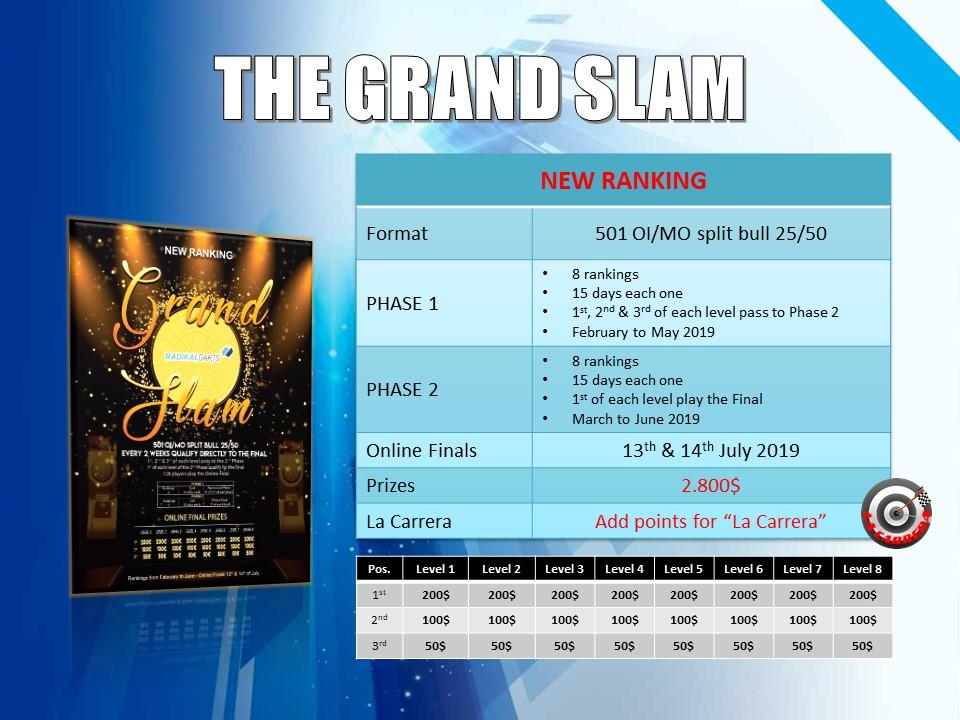 Team Grand Slam RadikalDarts
