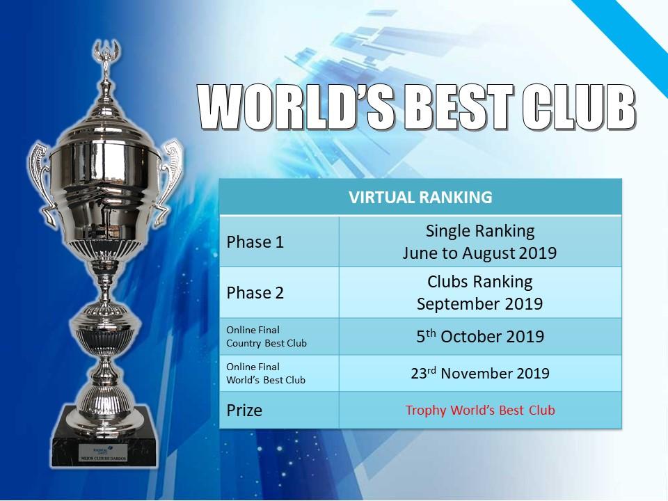 Wordl´s Best club  Championship RadikalDarts