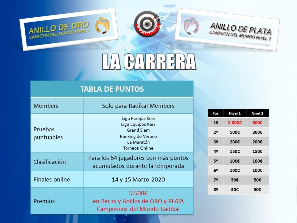 Campeonato RadikalDarts La Carrera exclusivo para Radikal Members