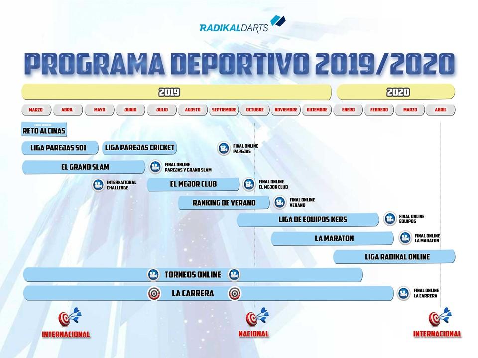 Calendario deportivo RadikalDarts