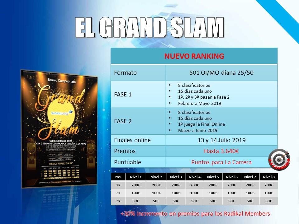 Campeonato Virtual RadikalDarts El Grand Slam con Final Online