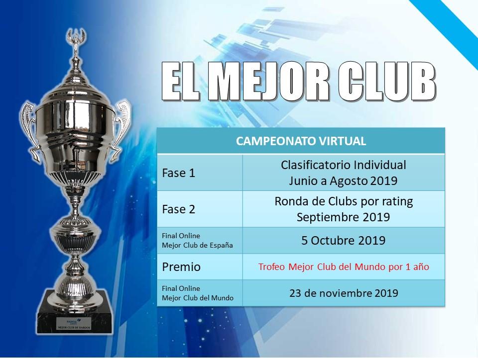 Campeonato Virtual RadikalDarts El mejor Club de dardos