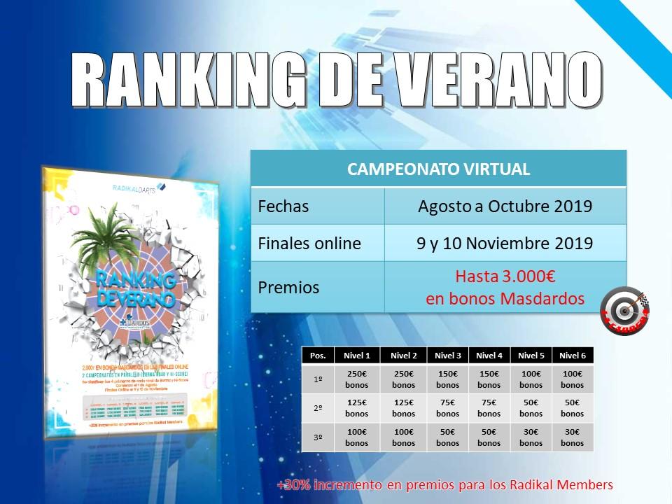 Campeonato Virtual de verano RadikalDarts con finales Online