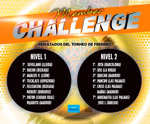 Resultados Torneo Online Member Challenge Radikal Darts febrero